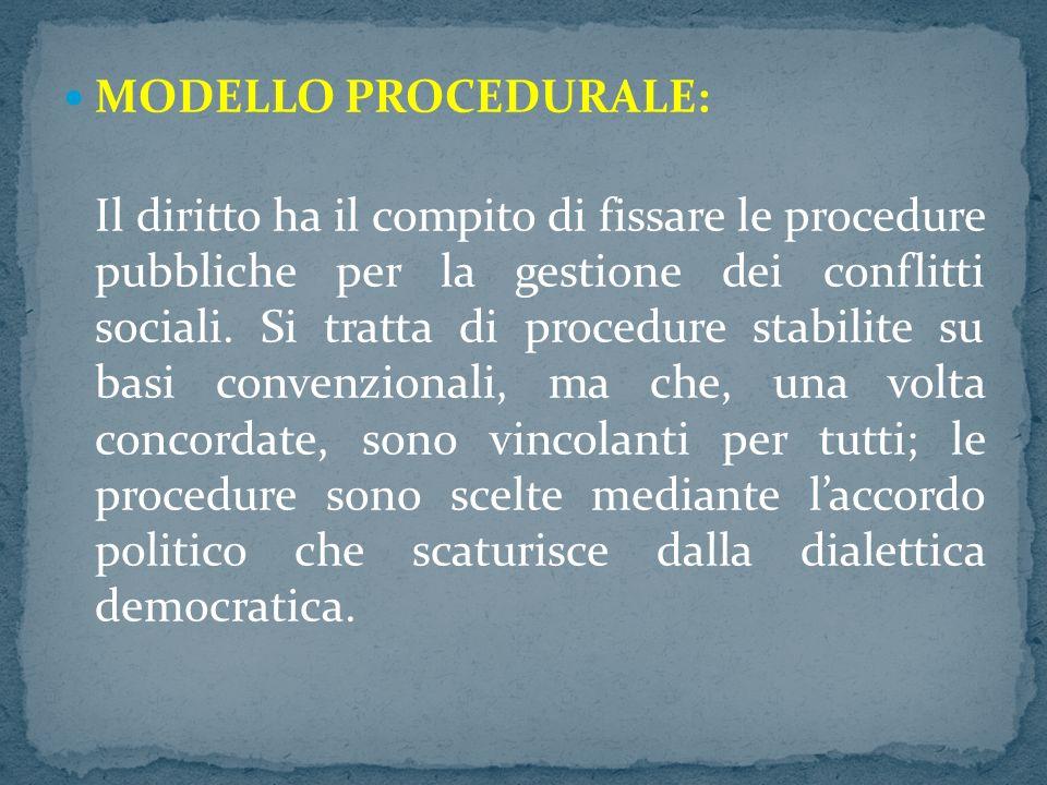 MODELLO PROCEDURALE: Il diritto ha il compito di fissare le procedure pubbliche per la gestione dei conflitti sociali. Si tratta di procedure stabilit