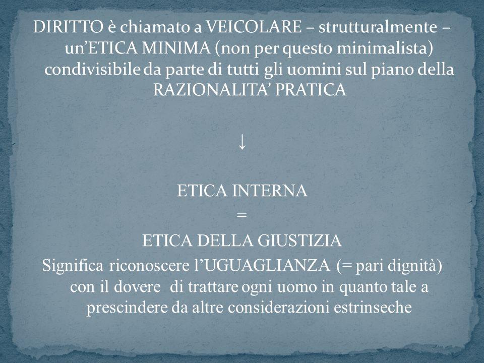 DIRITTO è chiamato a VEICOLARE – strutturalmente – unETICA MINIMA (non per questo minimalista) condivisibile da parte di tutti gli uomini sul piano de