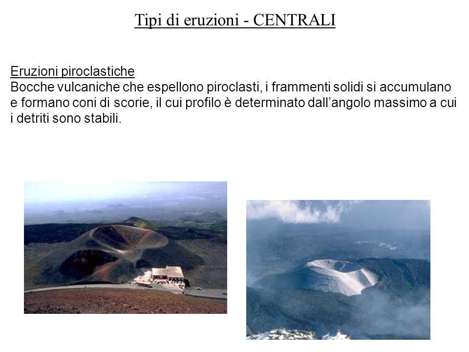 Tipi di eruzioni - CENTRALI Eruzioni piroclastiche Bocche vulcaniche che espellono piroclasti, i frammenti solidi si accumulano e formano coni di scor