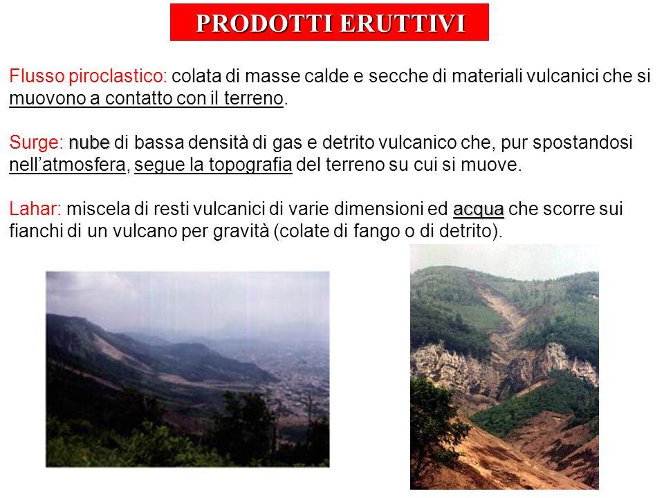 Flusso piroclastico: colata di masse calde e secche di materiali vulcanici che si muovono a contatto con il terreno. nube Surge: nube di bassa densità