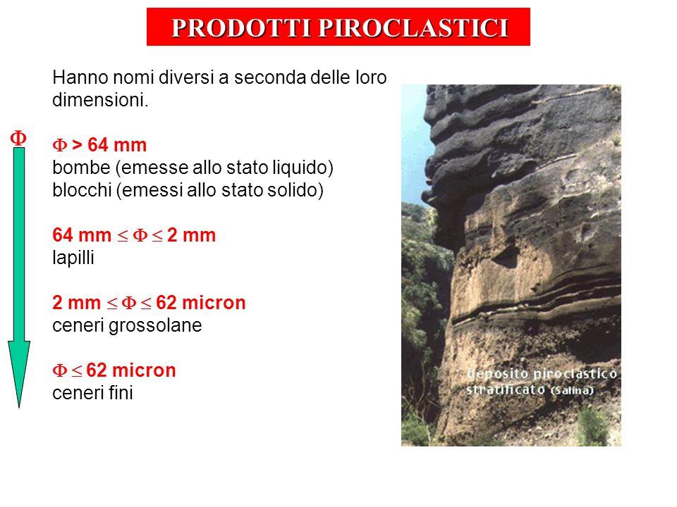 PRODOTTI PIROCLASTICI Hanno nomi diversi a seconda delle loro dimensioni. > 64 mm bombe (emesse allo stato liquido) blocchi (emessi allo stato solido)