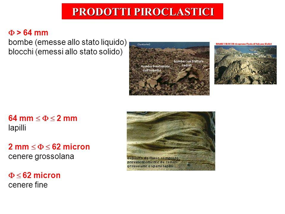 PRODOTTI PIROCLASTICI > 64 mm bombe (emesse allo stato liquido) blocchi (emessi allo stato solido) 64 mm 2 mm lapilli 2 mm 62 micron cenere grossolana