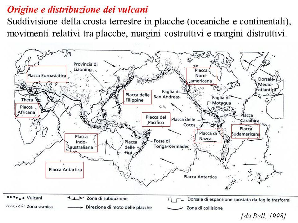 [da Bell, 1998] Origine e distribuzione dei vulcani Suddivisione della crosta terrestre in placche (oceaniche e continentali), movimenti relativi tra