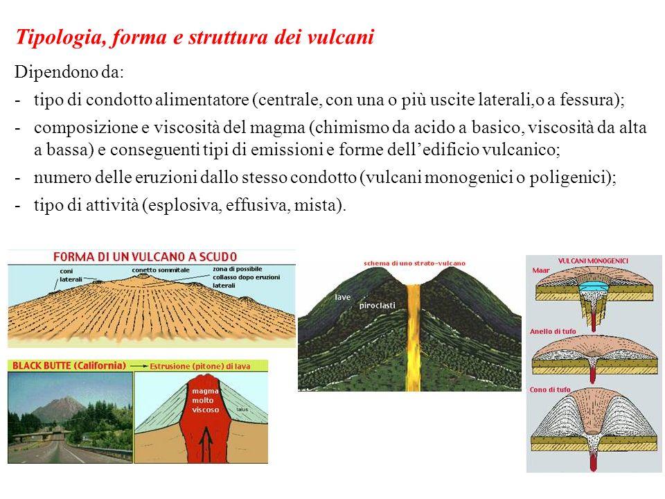 Tipologia, forma e struttura dei vulcani Dipendono da: -tipo di condotto alimentatore (centrale, con una o più uscite laterali,o a fessura); -composiz