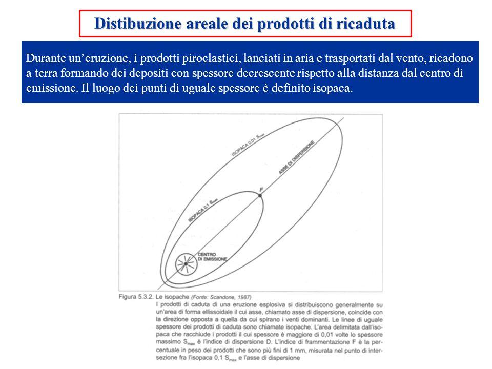 Distibuzione areale dei prodotti di ricaduta Durante uneruzione, i prodotti piroclastici, lanciati in aria e trasportati dal vento, ricadono a terra f