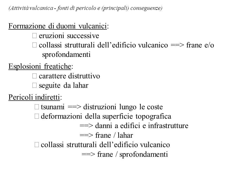 (Attività vulcanica - fonti di pericolo e (principali) conseguenze) Formazione di duomi vulcanici: eruzioni successive collassi strutturali delledific