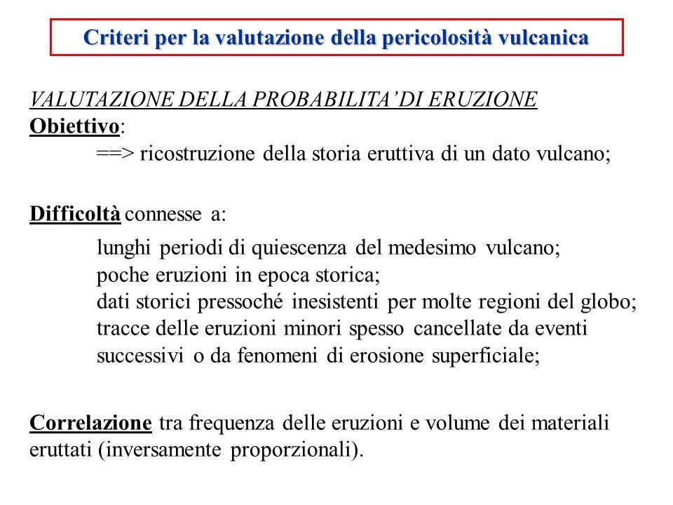 VALUTAZIONE DELLA PROBABILITA DI ERUZIONE Obiettivo: ==> ricostruzione della storia eruttiva di un dato vulcano; Difficoltà connesse a: lunghi periodi
