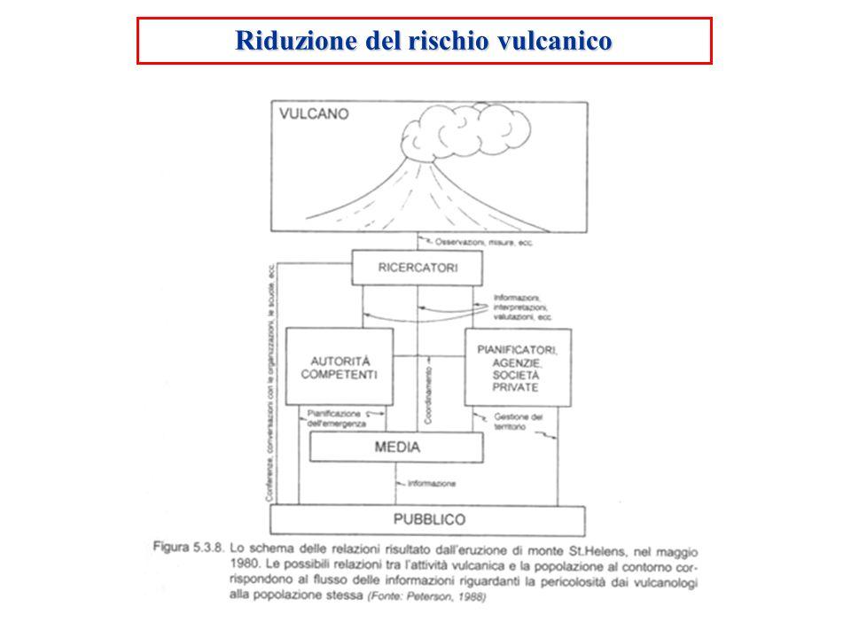 Riduzione del rischio vulcanico