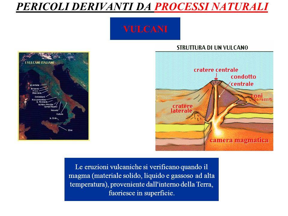 PERICOLI DERIVANTI DA PROCESSI NATURALI VULCANI Le eruzioni vulcaniche si verificano quando il magma (materiale solido, liquido e gassoso ad alta temp