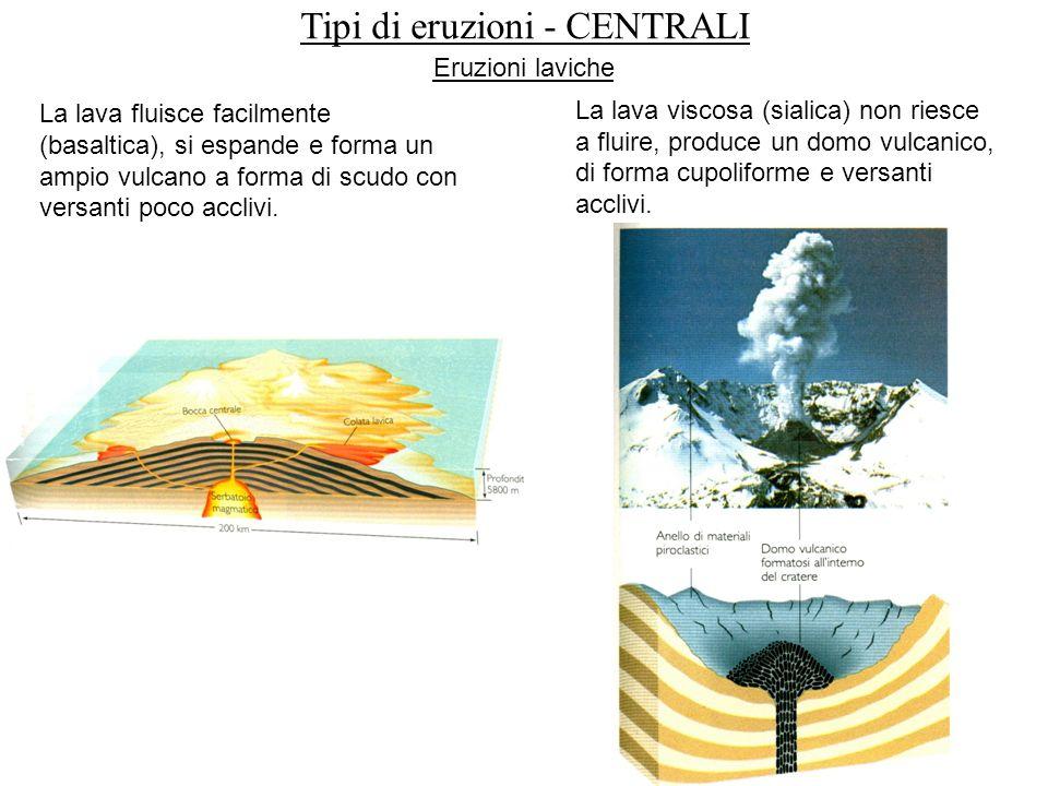 Tipi di eruzioni - CENTRALI La lava fluisce facilmente (basaltica), si espande e forma un ampio vulcano a forma di scudo con versanti poco acclivi. La