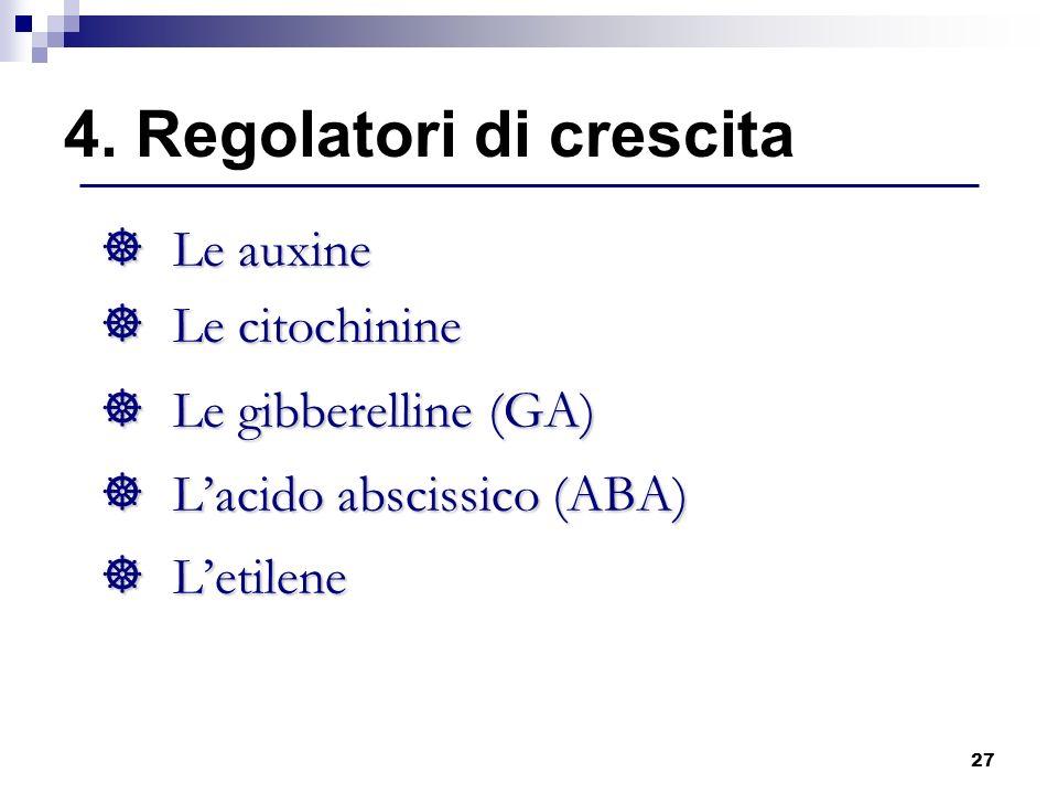 27 ] Le auxine ] Le citochinine ] Le gibberelline (GA) ] Lacido abscissico (ABA) ] Letilene 4. Regolatori di crescita