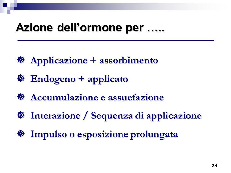 34 Azione dellormone per ….. ] Applicazione + assorbimento ] Endogeno + applicato ] Accumulazione e assuefazione ] Interazione / Sequenza di applicazi