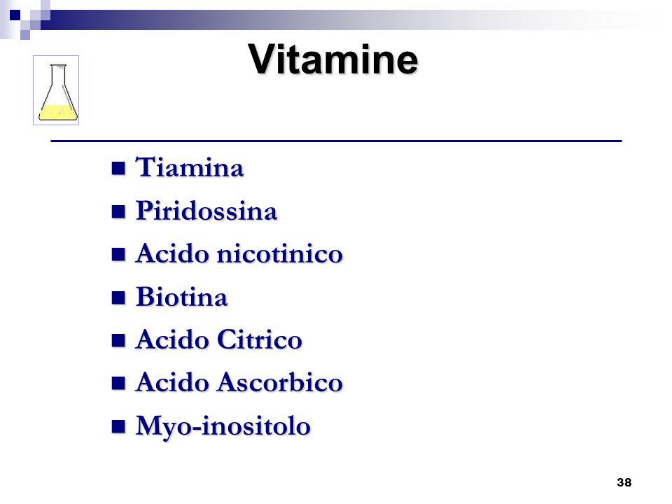 38 Vitamine Tiamina Tiamina Piridossina Piridossina Acido nicotinico Acido nicotinico Biotina Biotina Acido Citrico Acido Citrico Acido Ascorbico Acid