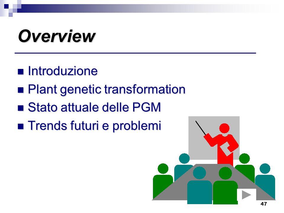 47 Overview Introduzione Introduzione Plant genetic transformation Plant genetic transformation Stato attuale delle PGM Stato attuale delle PGM Trends