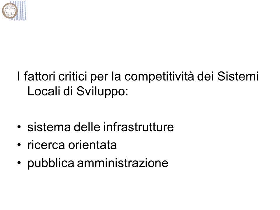 I fattori critici per la competitività dei Sistemi Locali di Sviluppo: sistema delle infrastrutture ricerca orientata pubblica amministrazione