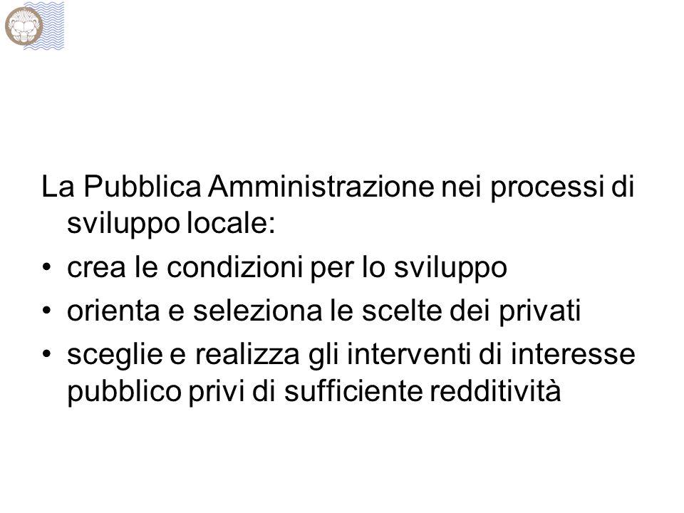 La Pubblica Amministrazione nei processi di sviluppo locale: crea le condizioni per lo sviluppo orienta e seleziona le scelte dei privati sceglie e realizza gli interventi di interesse pubblico privi di sufficiente redditività