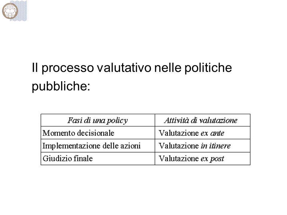Il processo valutativo nelle politiche pubbliche: