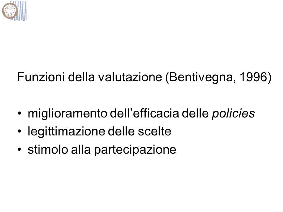 Funzioni della valutazione (Bentivegna, 1996) miglioramento dellefficacia delle policies legittimazione delle scelte stimolo alla partecipazione
