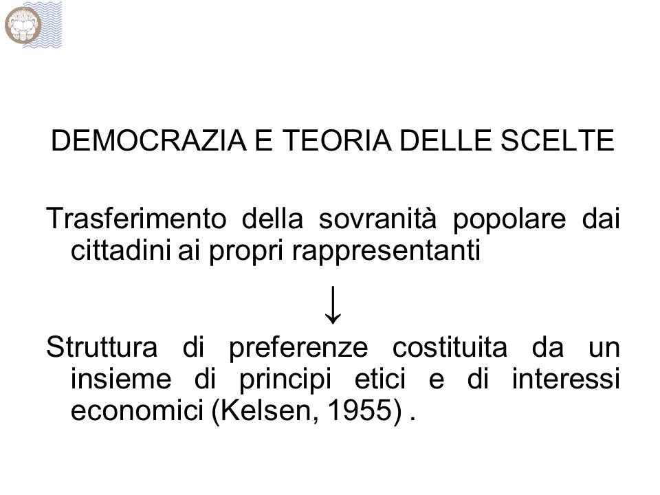 DEMOCRAZIA E TEORIA DELLE SCELTE Trasferimento della sovranità popolare dai cittadini ai propri rappresentanti Struttura di preferenze costituita da un insieme di principi etici e di interessi economici (Kelsen, 1955).