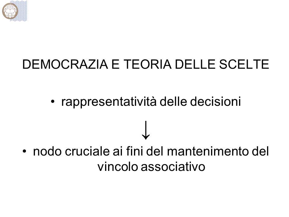 DEMOCRAZIA E TEORIA DELLE SCELTE rappresentatività delle decisioni nodo cruciale ai fini del mantenimento del vincolo associativo