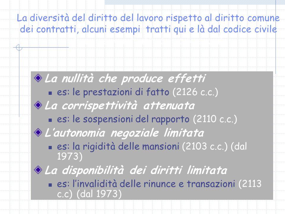 La diversità del diritto del lavoro rispetto al diritto comune dei contratti, alcuni esempi tratti qui e là dal codice civile alcuni esempi tratti dal