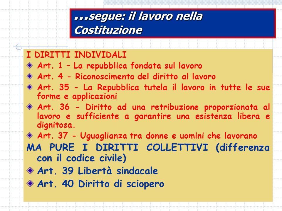 ... segue: il lavoro nella Costituzione I DIRITTI INDIVIDALI Art. 1 – La repubblica fondata sul lavoro Art. 4 - Riconoscimento del diritto al lavoro A