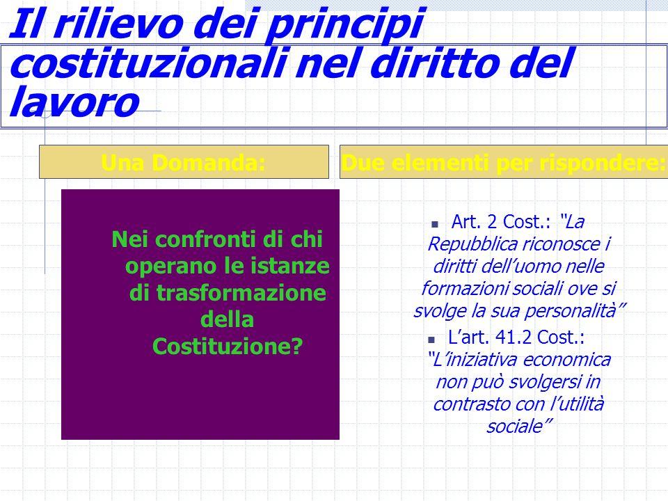 Il rilievo dei principi costituzionali nel diritto del lavoro Nei confronti di chi operano le istanze di trasformazione della Costituzione? Art. 2 Cos