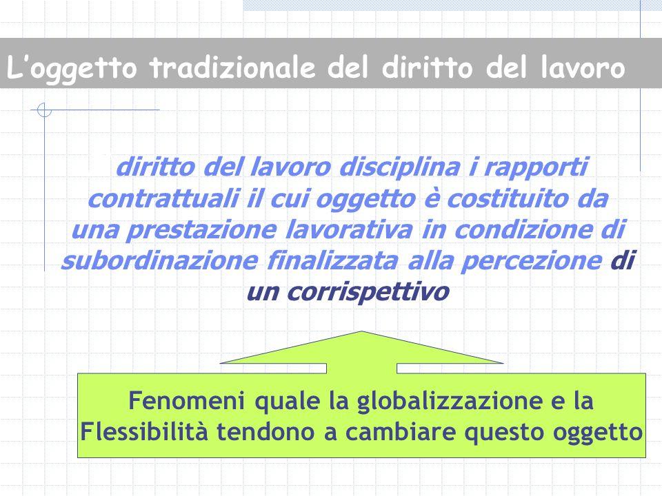 Loggetto tradizionale del diritto del lavoro Il diritto del lavoro disciplina i rapporti contrattuali il cui oggetto è costituito da una prestazione l