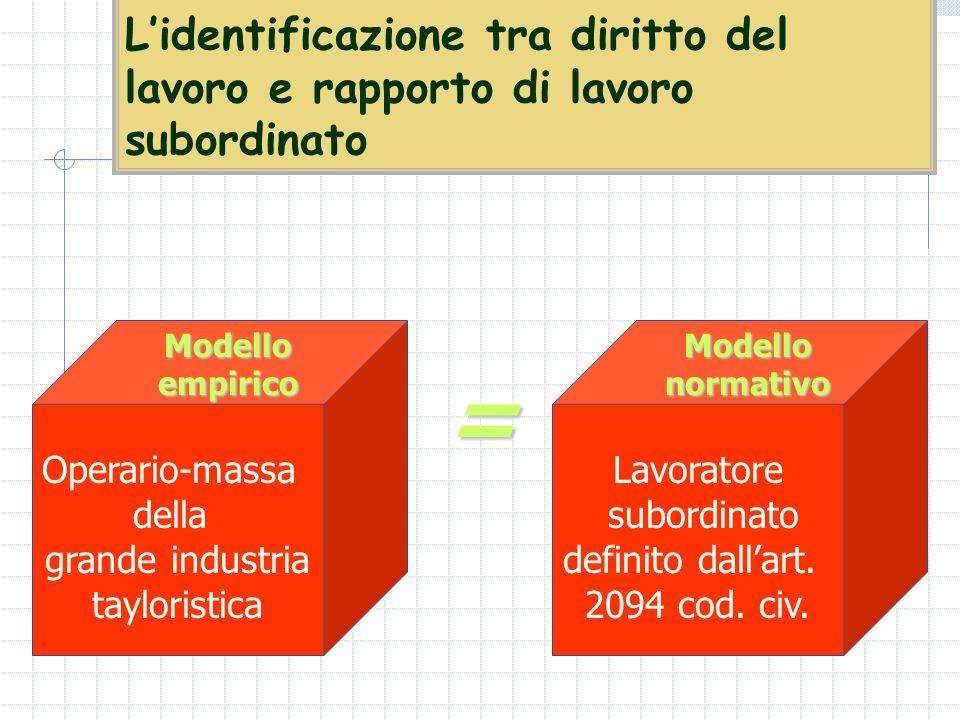 Lidentificazione tra diritto del lavoro e rapporto di lavoro subordinato = Operario-massa della grande industria tayloristica Modelloempirico Lavorato