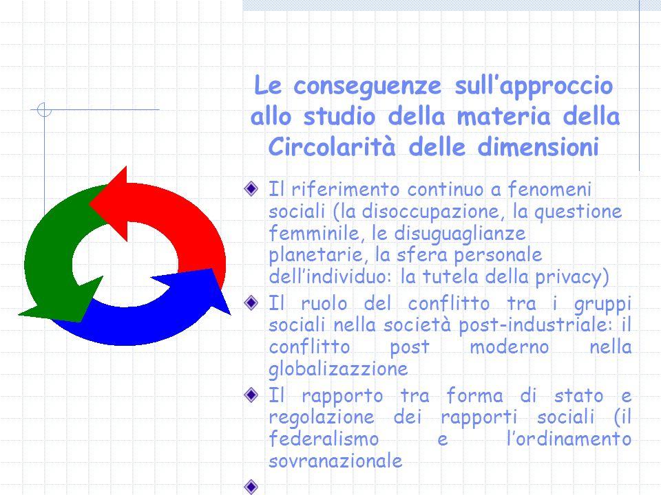 Il riferimento continuo a fenomeni sociali (la disoccupazione, la questione femminile, le disuguaglianze planetarie, la sfera personale dellindividuo: