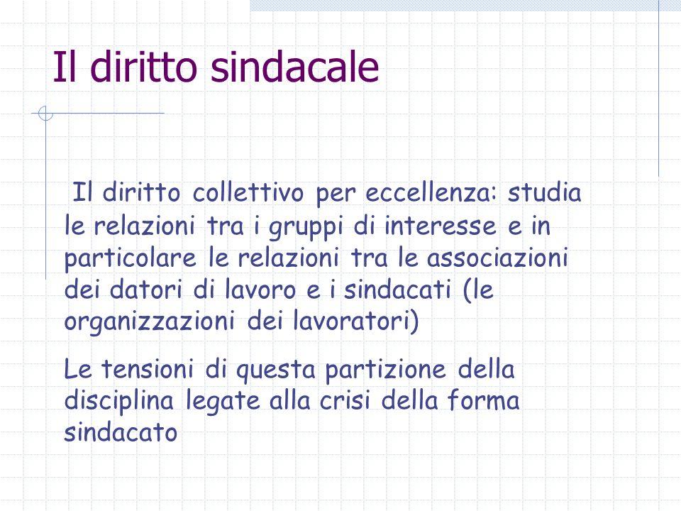 Gli istituti classici del diritto sindacale La libertà sindacale Lorganizzazione sindacale Lattività sindacale e gli strumenti (lar.
