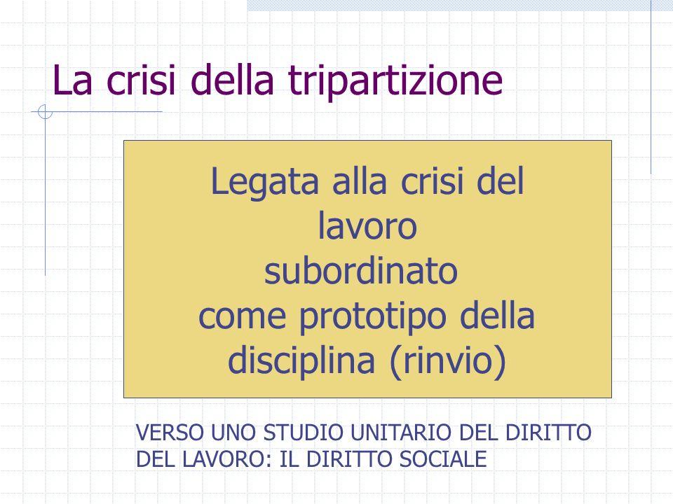 La crisi della tripartizione Legata alla crisi del lavoro subordinato come prototipo della disciplina (rinvio) VERSO UNO STUDIO UNITARIO DEL DIRITTO D