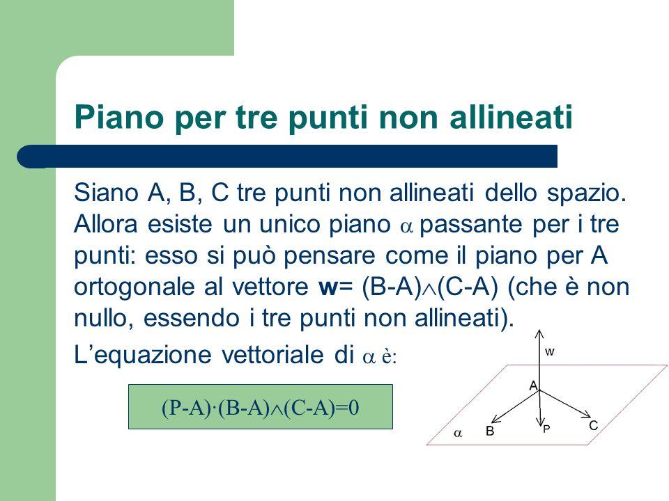 Piano per tre punti non allineati Siano A, B, C tre punti non allineati dello spazio. Allora esiste un unico piano passante per i tre punti: esso si p