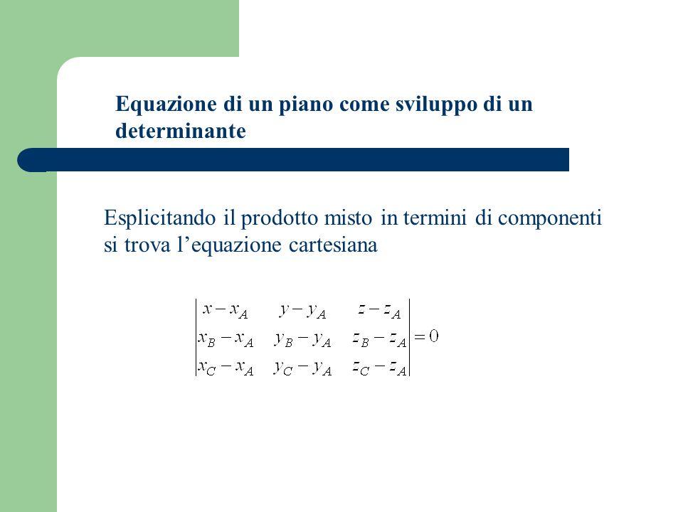 Esplicitando il prodotto misto in termini di componenti si trova lequazione cartesiana Equazione di un piano come sviluppo di un determinante