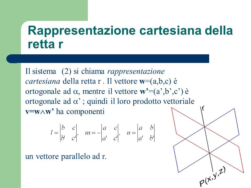 Rappresentazione cartesiana della retta r Il sistema (2) si chiama rappresentazione cartesiana della retta r. Il vettore w=(a,b,c) è ortogonale ad, me