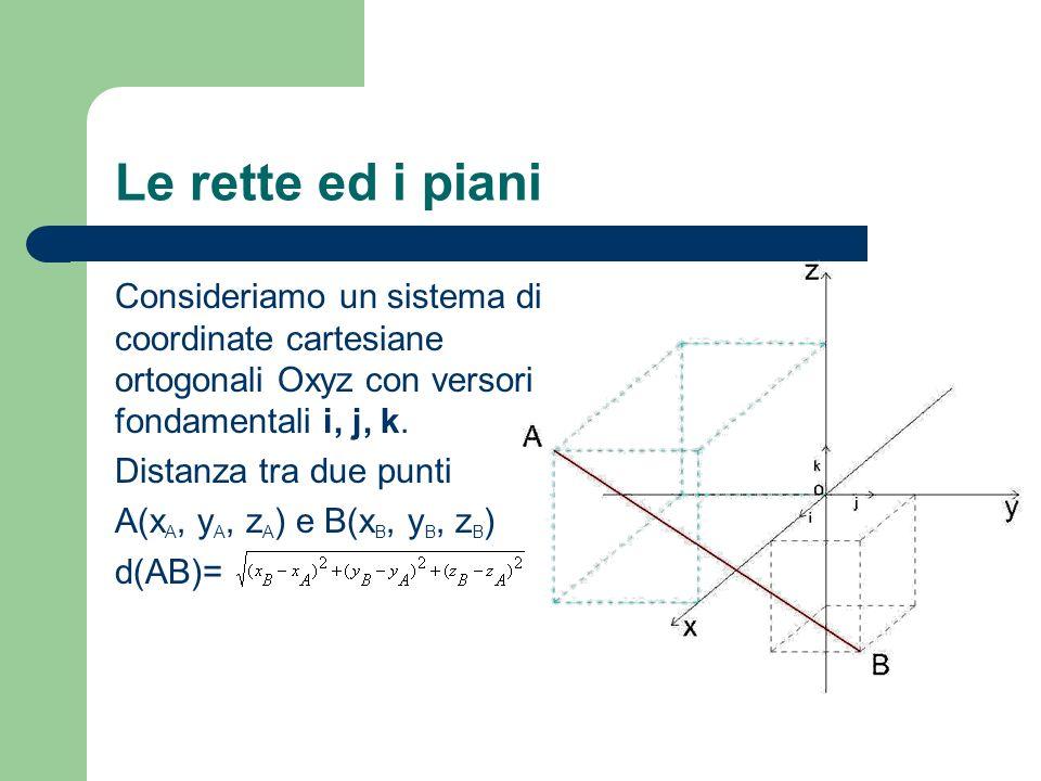 Consideriamo un sistema di coordinate cartesiane ortogonali Oxyz con versori fondamentali i, j, k. Distanza tra due punti A(x A, y A, z A ) e B(x B, y