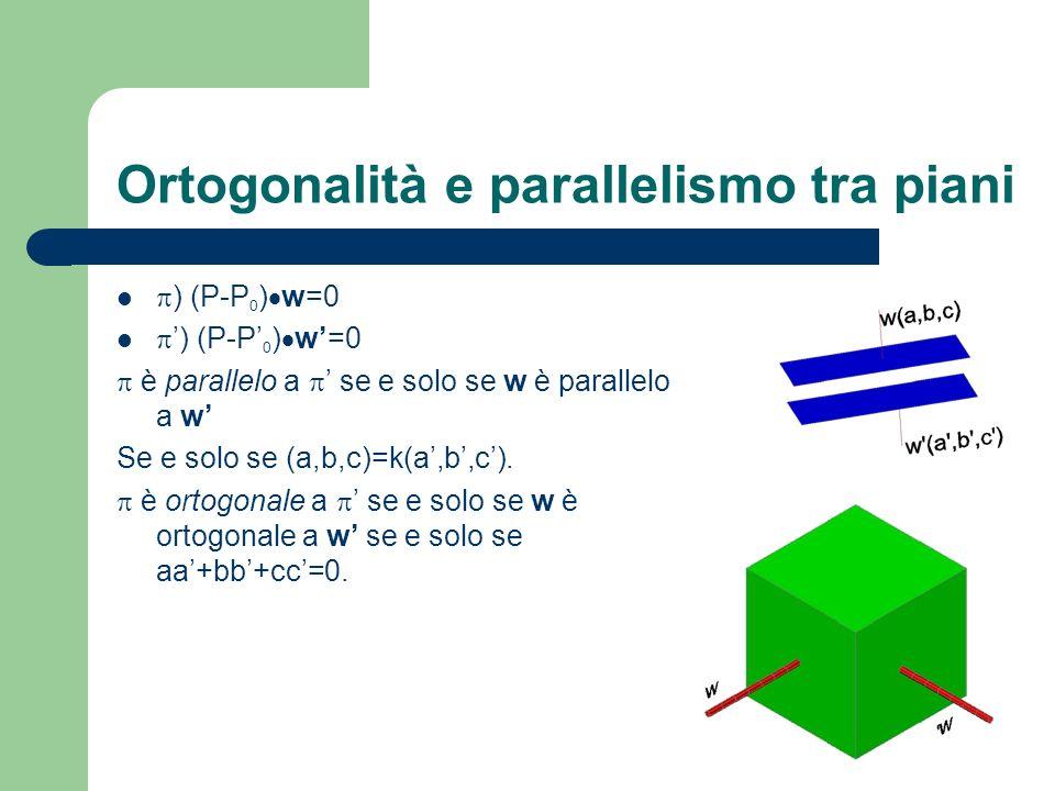 Ortogonalità e parallelismo tra piani ) (P-P 0 ) w=0 è parallelo a se e solo se w è parallelo a w Se e solo se (a,b,c)=k(a,b,c). è ortogonale a se e s