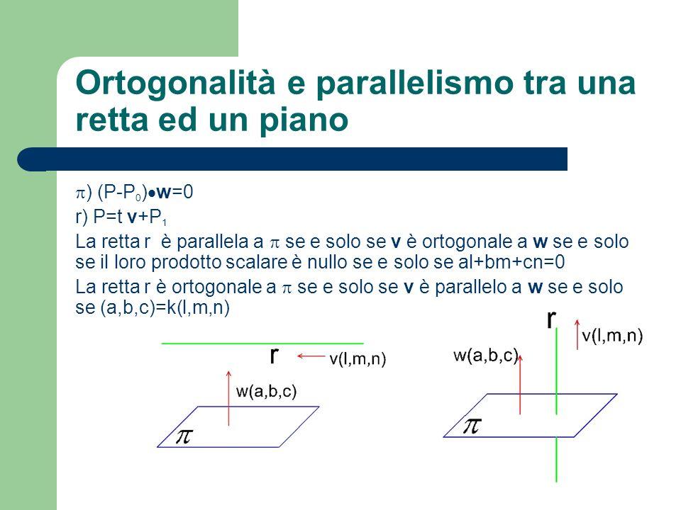 Ortogonalità e parallelismo tra una retta ed un piano ) (P-P 0 ) w=0 r) P=t v+P 1 La retta r è parallela a se e solo se v è ortogonale a w se e solo s