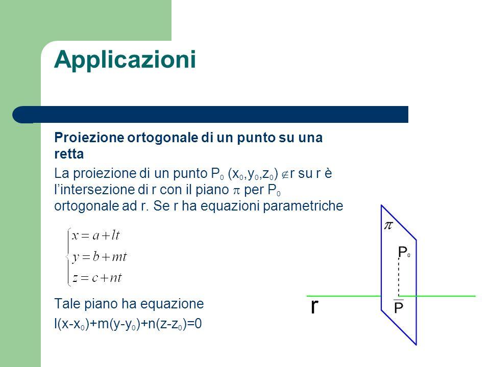 Applicazioni Proiezione ortogonale di un punto su una retta La proiezione di un punto P 0 (x 0,y 0,z 0 ) r su r è lintersezione di r con il piano per