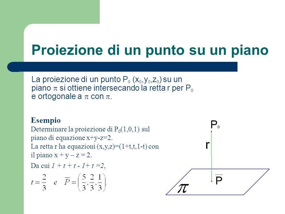 Proiezione di un punto su un piano La proiezione di un punto P 0 (x 0,y 0,z 0 ) su un piano si ottiene intersecando la retta r per P 0 e ortogonale a