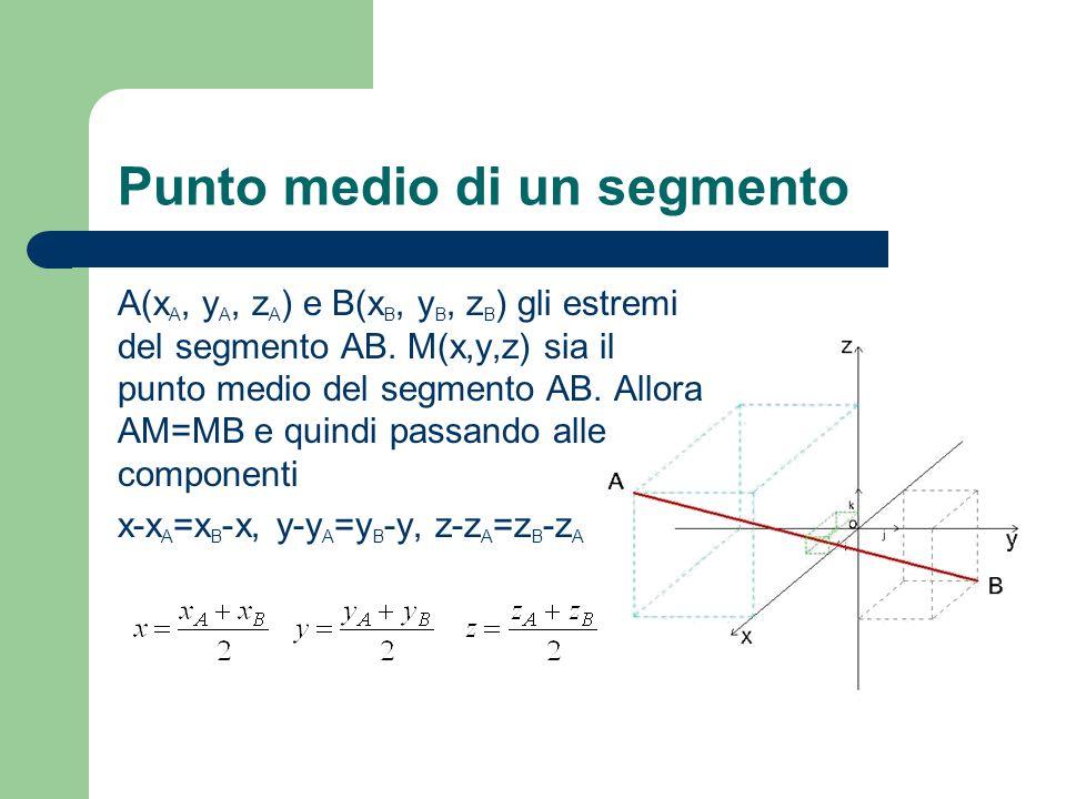 Punto medio di un segmento A(x A, y A, z A ) e B(x B, y B, z B ) gli estremi del segmento AB. M(x,y,z) sia il punto medio del segmento AB. Allora AM=M
