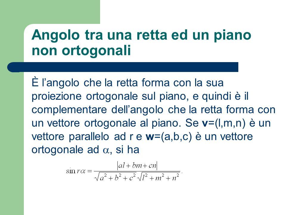 Angolo tra una retta ed un piano non ortogonali È langolo che la retta forma con la sua proiezione ortogonale sul piano, e quindi è il complementare d