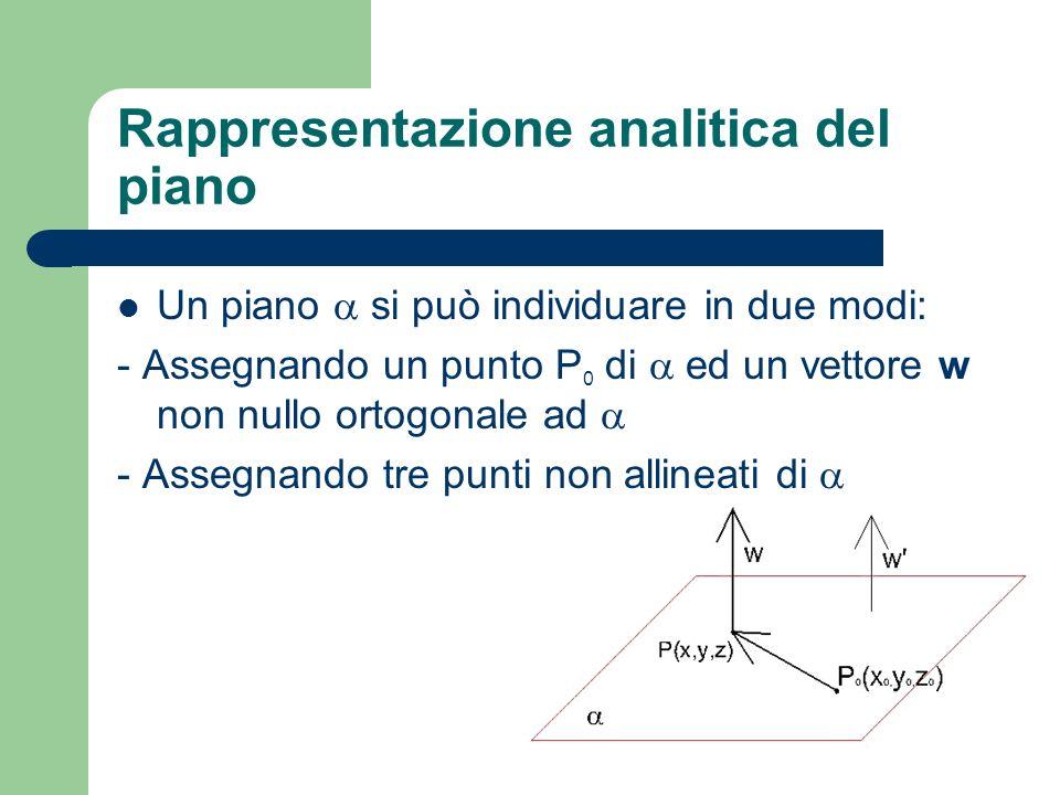 Rappresentazione analitica del piano Un piano si può individuare in due modi: - Assegnando un punto P 0 di ed un vettore w non nullo ortogonale ad - A