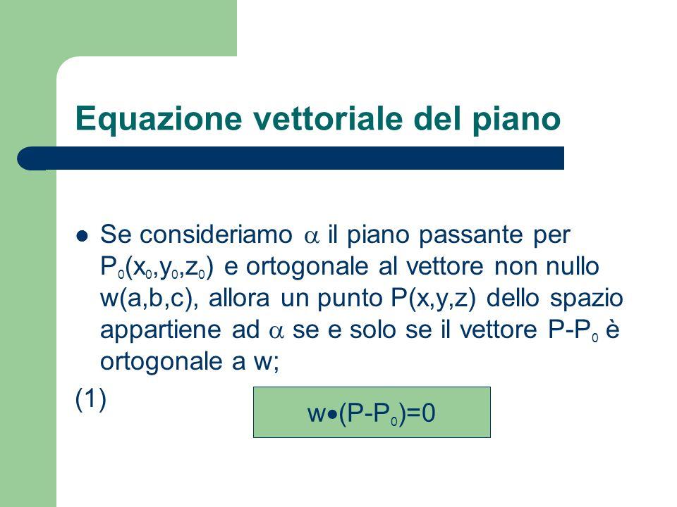 Equazione vettoriale del piano Se consideriamo il piano passante per P 0 (x 0,y 0,z 0 ) e ortogonale al vettore non nullo w(a,b,c), allora un punto P(