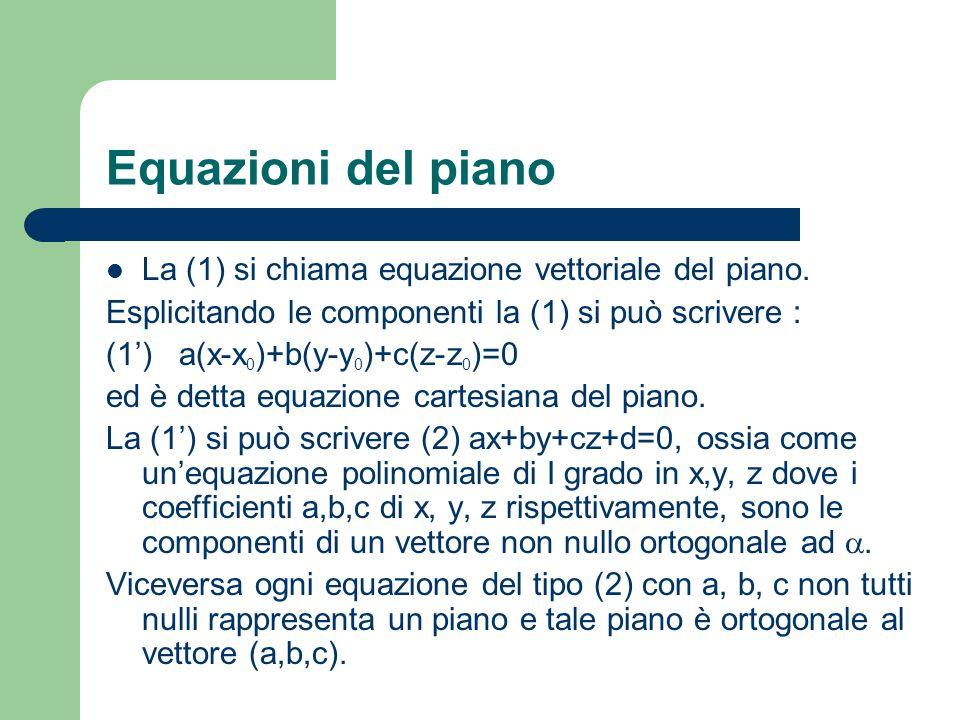 Equazioni del piano La (1) si chiama equazione vettoriale del piano. Esplicitando le componenti la (1) si può scrivere : (1) a(x-x 0 )+b(y-y 0 )+c(z-z