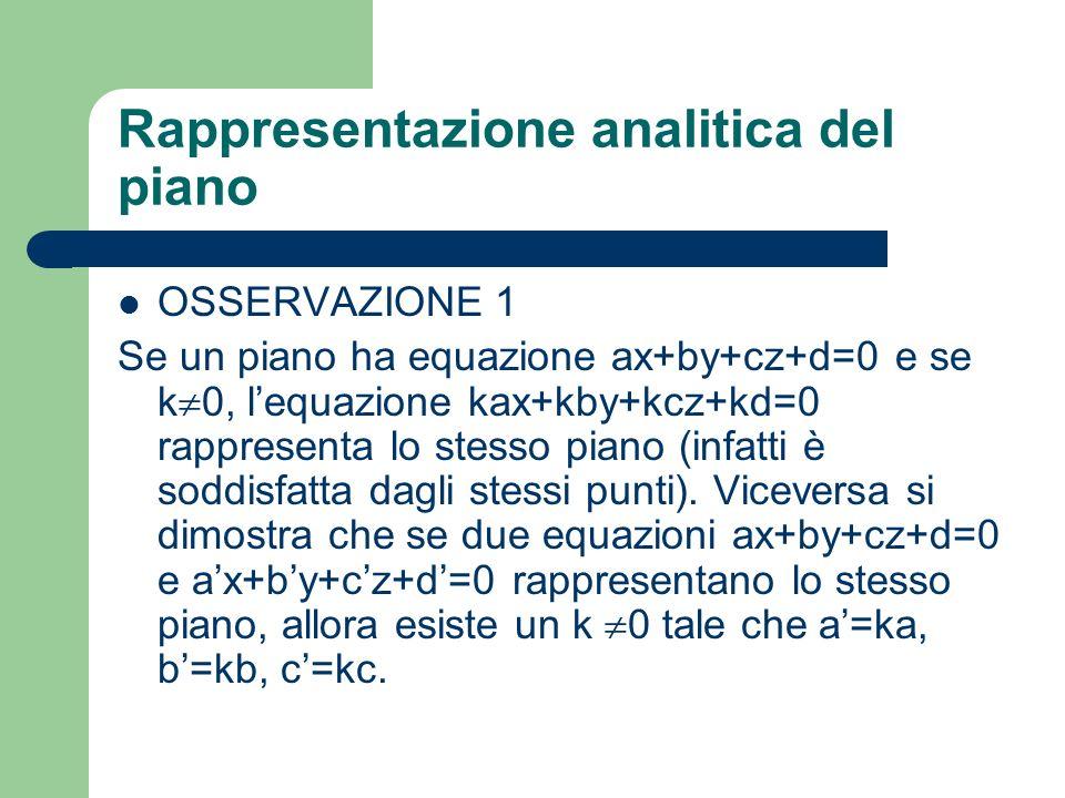 Rappresentazione analitica del piano OSSERVAZIONE 1 Se un piano ha equazione ax+by+cz+d=0 e se k 0, lequazione kax+kby+kcz+kd=0 rappresenta lo stesso