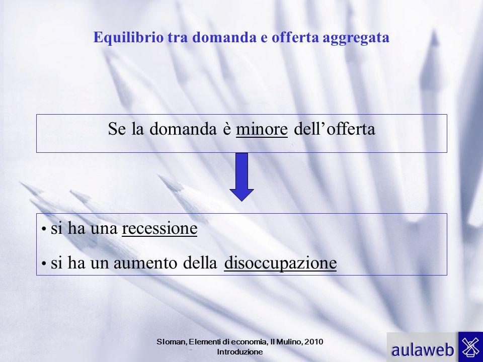 Sloman, Elementi di economia, Il Mulino, 2010 Introduzione Equilibrio tra domanda e offerta aggregata Se la domanda è minore dellofferta si ha una rec