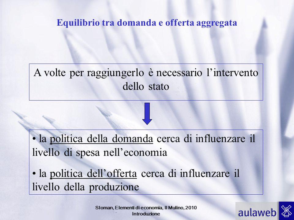Sloman, Elementi di economia, Il Mulino, 2010 Introduzione Equilibrio tra domanda e offerta aggregata A volte per raggiungerlo è necessario lintervent