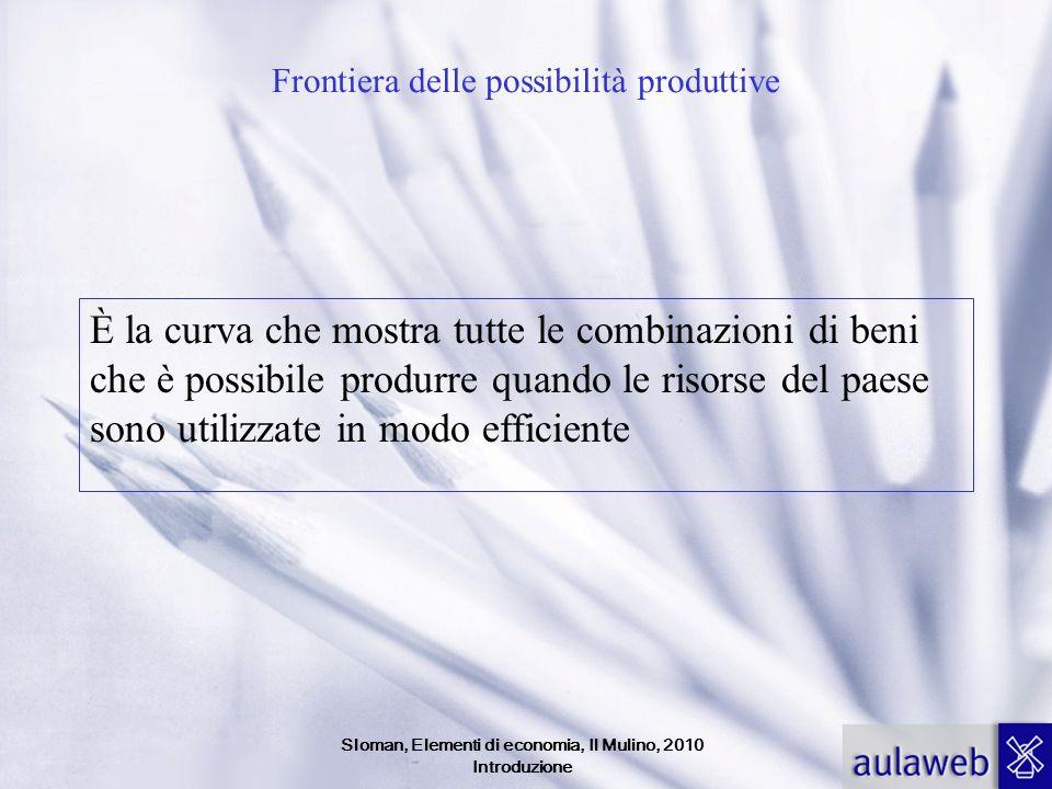 Sloman, Elementi di economia, Il Mulino, 2010 Introduzione Frontiera delle possibilità produttive È la curva che mostra tutte le combinazioni di beni