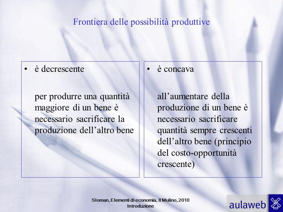 Sloman, Elementi di economia, Il Mulino, 2010 Introduzione Frontiera delle possibilità produttive è decrescente per produrre una quantità maggiore di